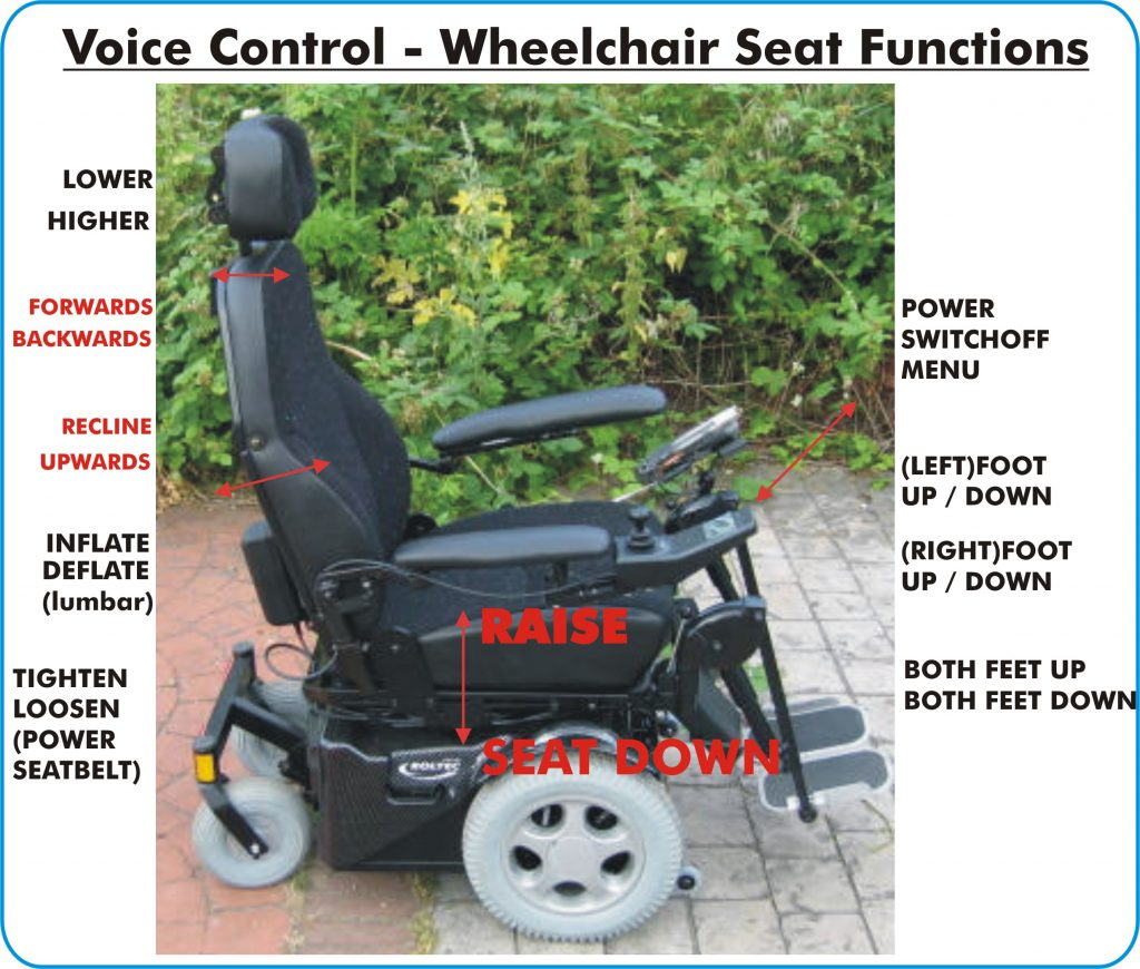 Examples of Voice Control - Wheelchair Seat Functions